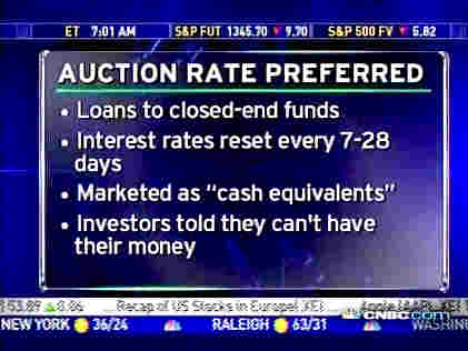 Auction rate securities