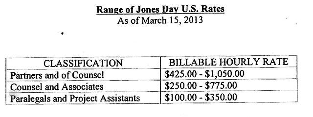 Jones Day rates
