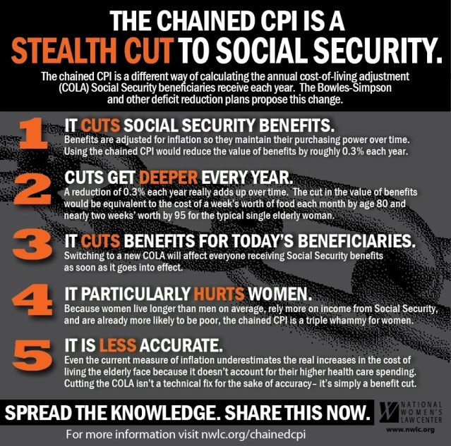 chained-cpi-cut-social-security