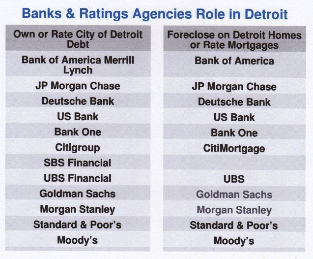Most of the banks in this slide from the Moratorium NOW! Coalition are involved in this probe.