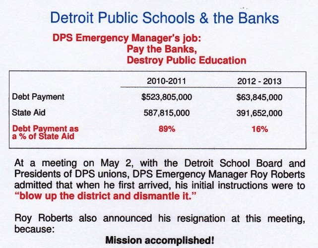 Slide shown at Moratorium NOW! meeting on municipal and school debt in Detroit.
