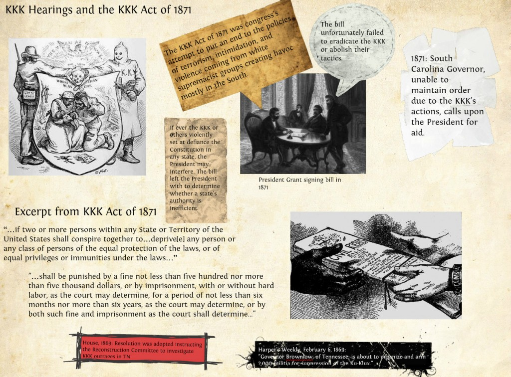 kkk-act-of-1871-and-hearings-source
