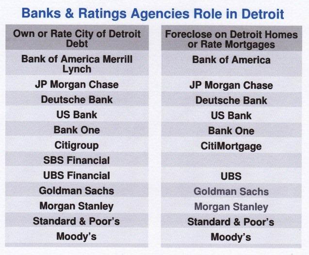 Global banks involved in destruction of Detroit.