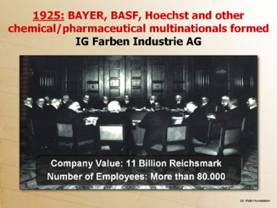 BASF investment in Holocaust