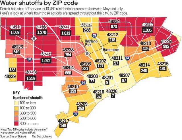Detroit water shutoffs chart DN