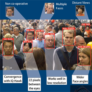 Facial recognition in a crowd.