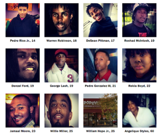 Some of the 89 people killed by Chicago police in last five years; over 300 were shot.