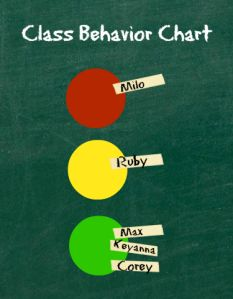 Classroom behavior stoplight chart.